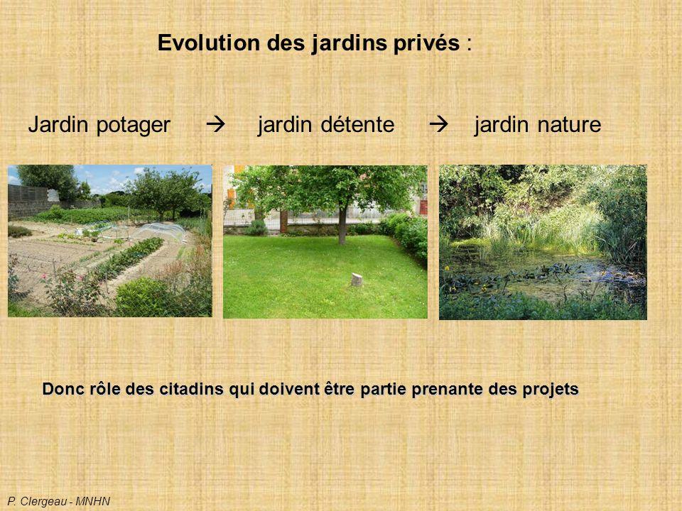Evolution des jardins privés :