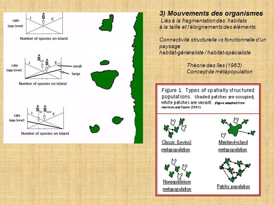 3) Mouvements des organismes