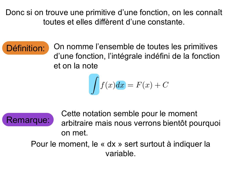 Pour le moment, le « dx » sert surtout à indiquer la variable.
