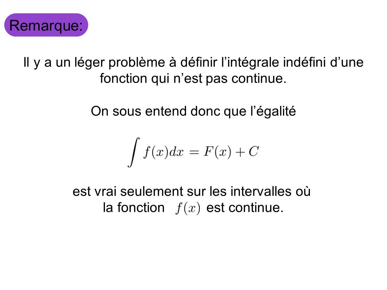 Remarque: Il y a un léger problème à définir l'intégrale indéfini d'une fonction qui n'est pas continue.