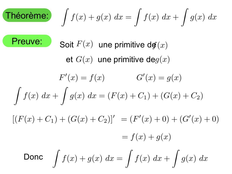 Théorème: Preuve: Soit une primitive de et une primitive de Donc