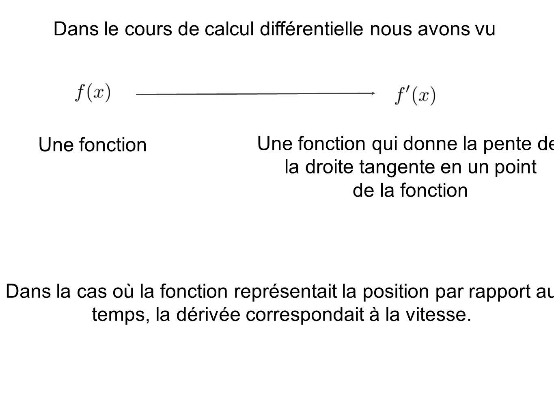 Dans le cours de calcul différentielle nous avons vu