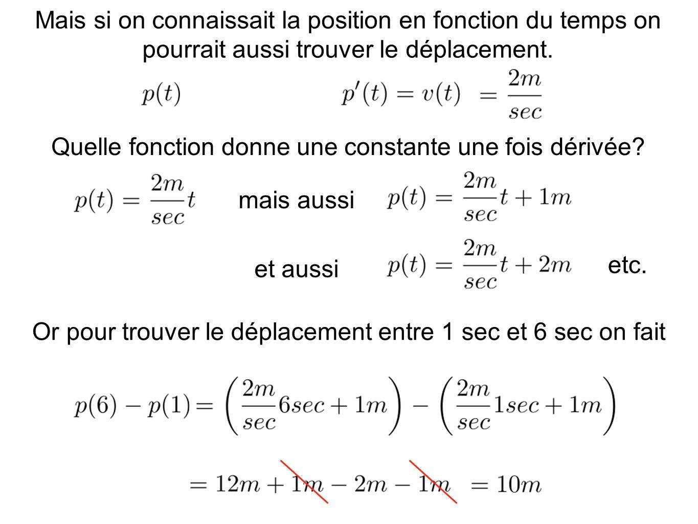 Quelle fonction donne une constante une fois dérivée