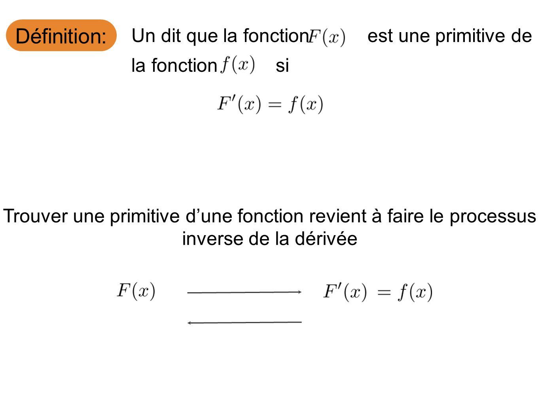 Définition: Un dit que la fonction est une primitive de la fonction si