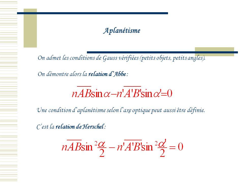 Aplanétisme On admet les conditions de Gauss vérifiées (petits objets, petits angles). On démontre alors la relation d'Abbe :