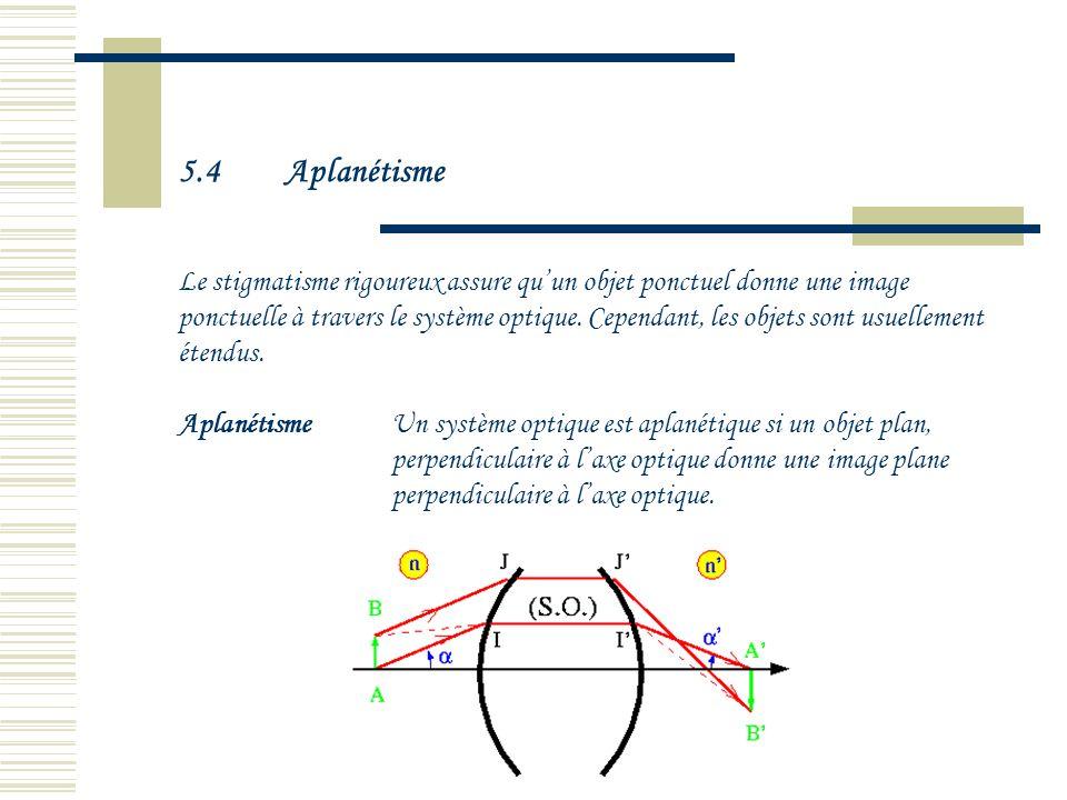 5.4 Aplanétisme