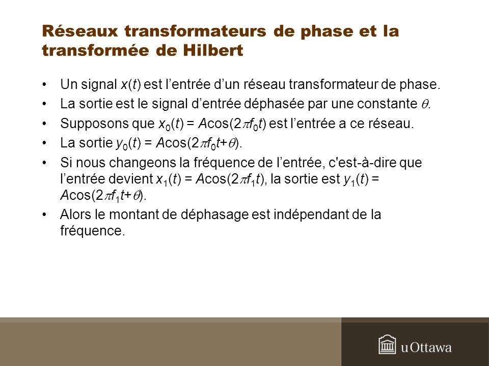 Réseaux transformateurs de phase et la transformée de Hilbert