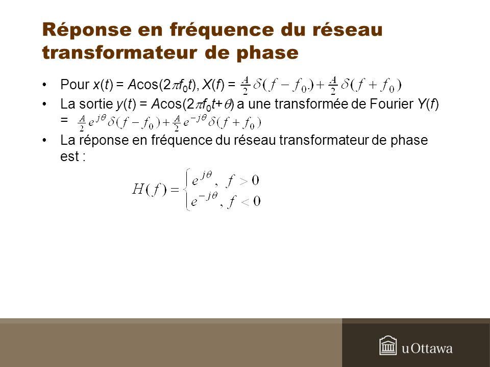 Réponse en fréquence du réseau transformateur de phase