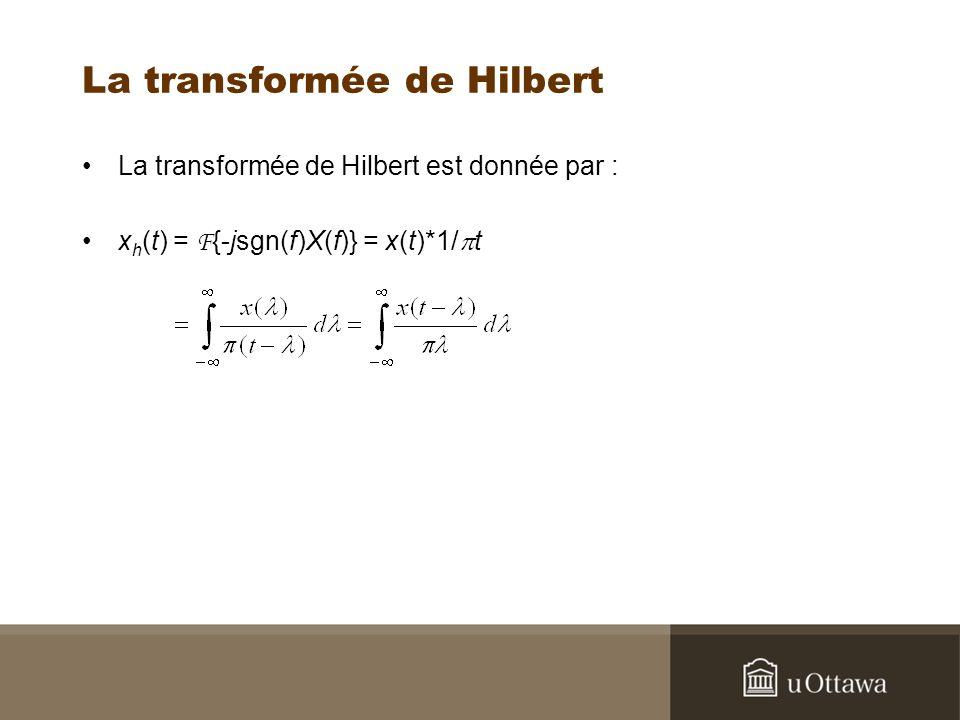 La transformée de Hilbert