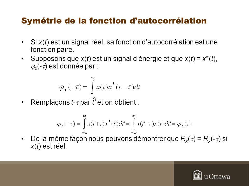 Symétrie de la fonction d'autocorrélation