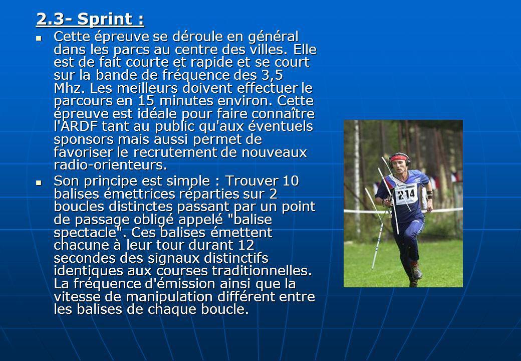 2.3- Sprint :