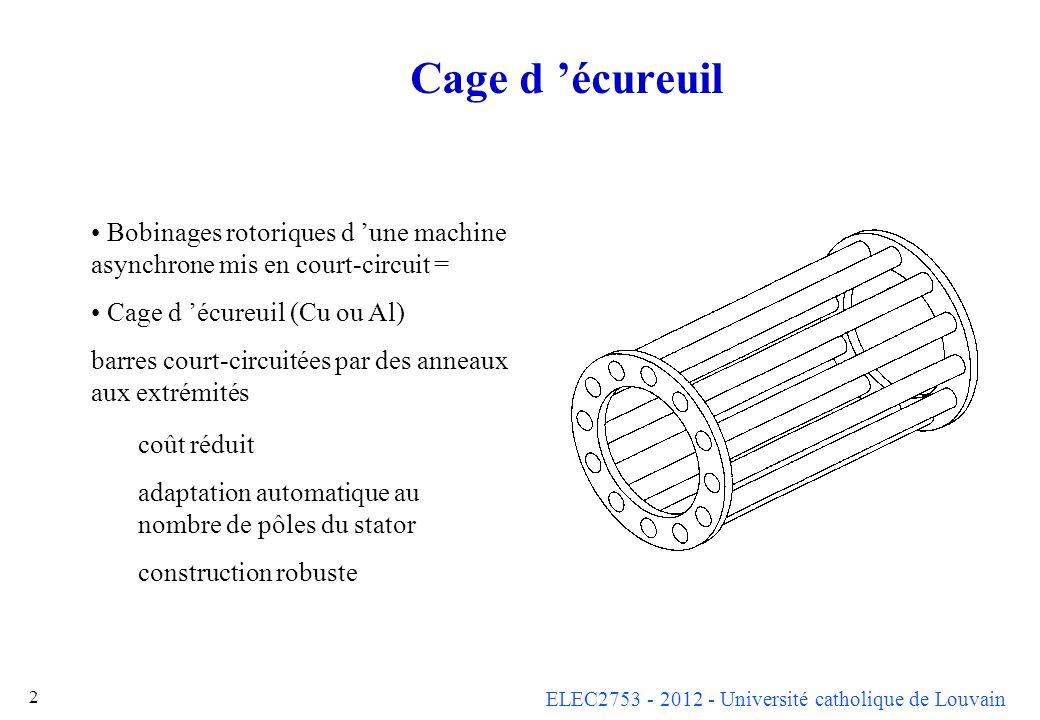 Cage d 'écureuil Bobinages rotoriques d 'une machine asynchrone mis en court-circuit = Cage d 'écureuil (Cu ou Al)