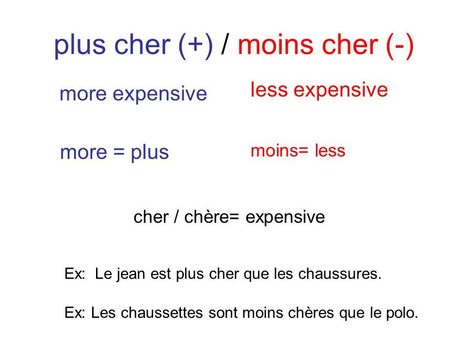 plus cher (+) / moins cher (-)