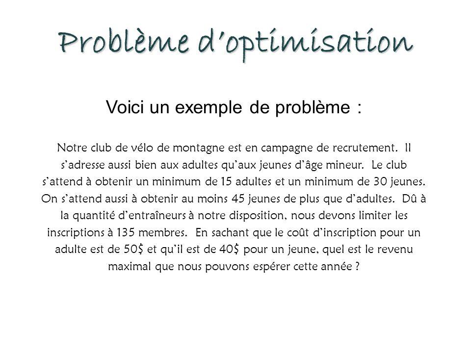 Problème d'optimisation
