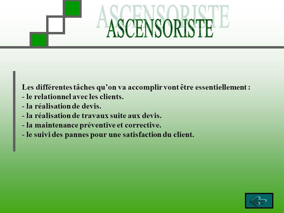 ASCENSORISTE Les différentes tâches qu'on va accomplir vont être essentiellement : - le relationnel avec les clients.