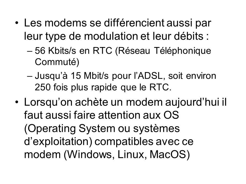 Les modems se différencient aussi par leur type de modulation et leur débits :