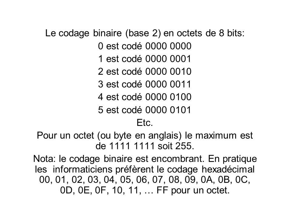 Le codage binaire (base 2) en octets de 8 bits:
