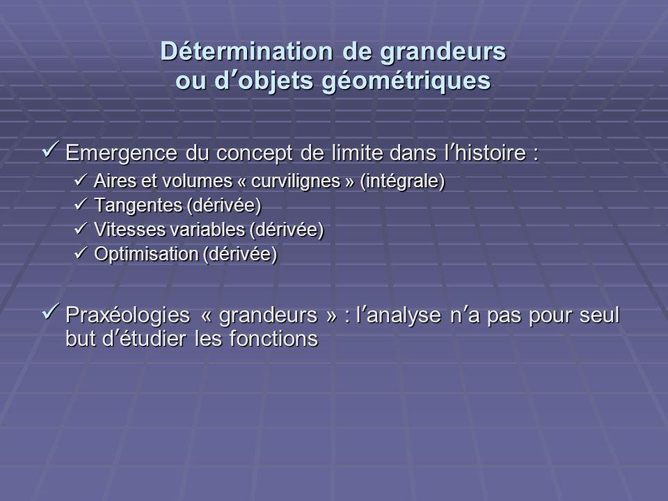 Détermination de grandeurs ou d'objets géométriques