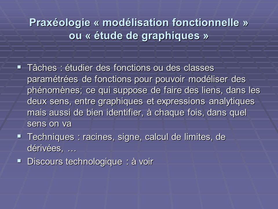 Praxéologie « modélisation fonctionnelle » ou « étude de graphiques »