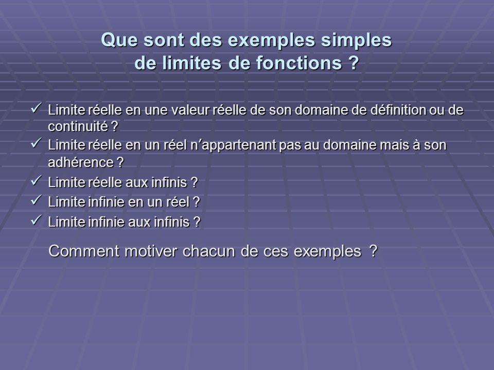 Que sont des exemples simples de limites de fonctions