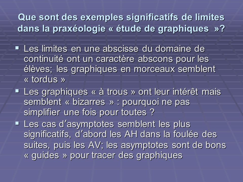 Que sont des exemples significatifs de limites dans la praxéologie « étude de graphiques »
