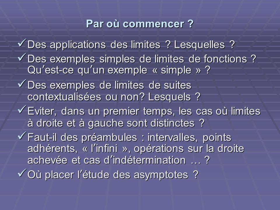Par où commencer Des applications des limites Lesquelles Des exemples simples de limites de fonctions Qu'est-ce qu'un exemple « simple »