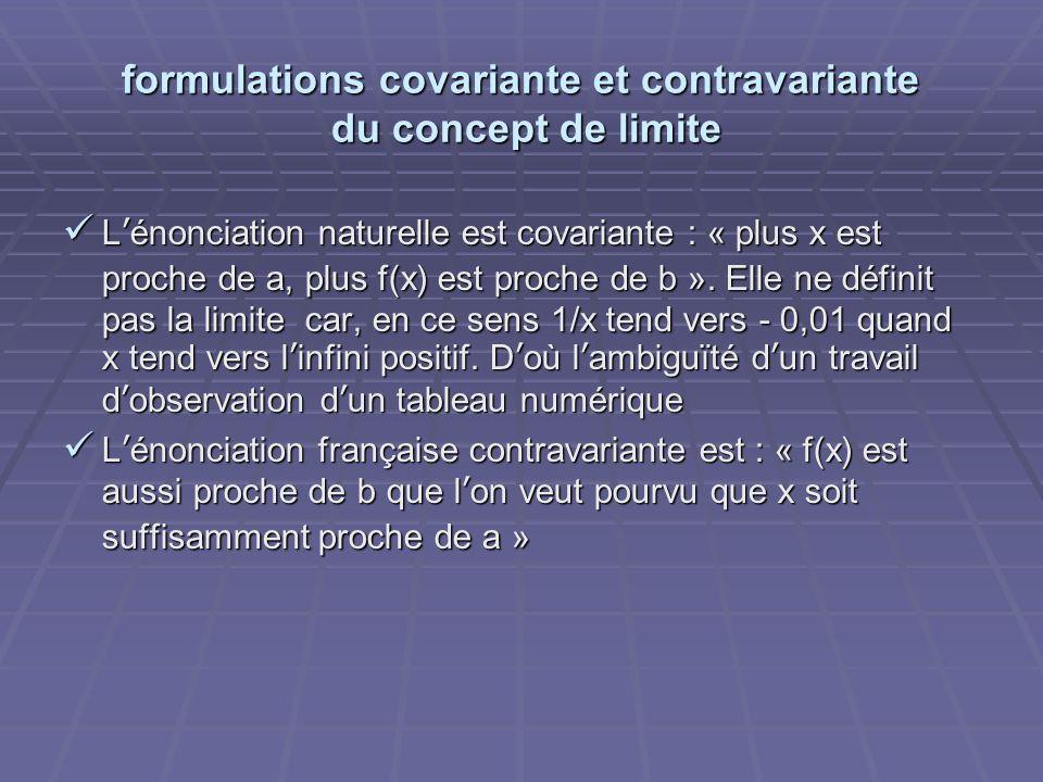 formulations covariante et contravariante du concept de limite