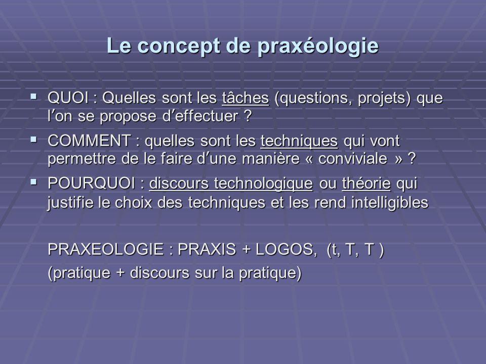 Le concept de praxéologie