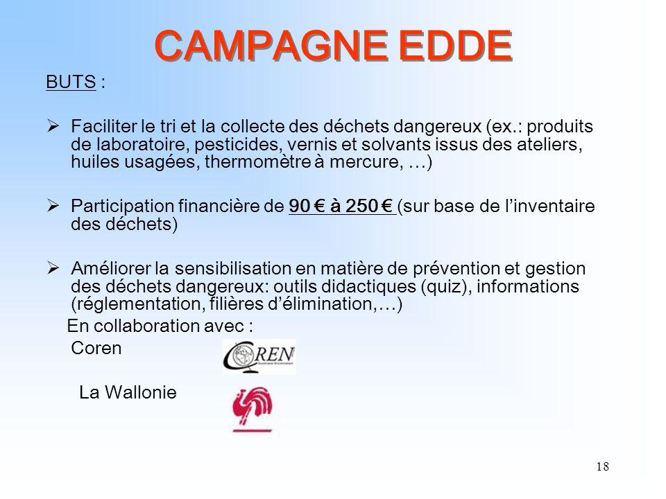 CAMPAGNE EDDE BUTS :