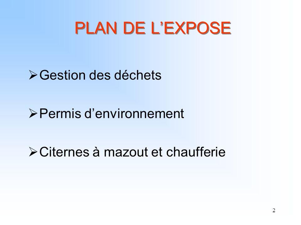 PLAN DE L'EXPOSE Gestion des déchets Permis d'environnement
