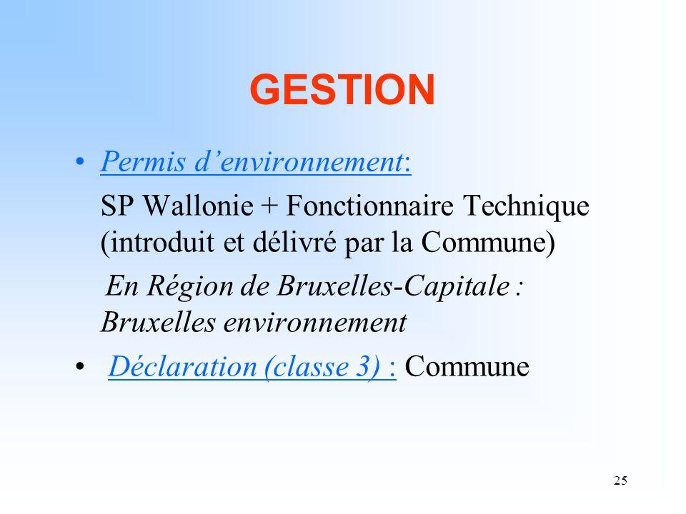 GESTION Permis d'environnement: