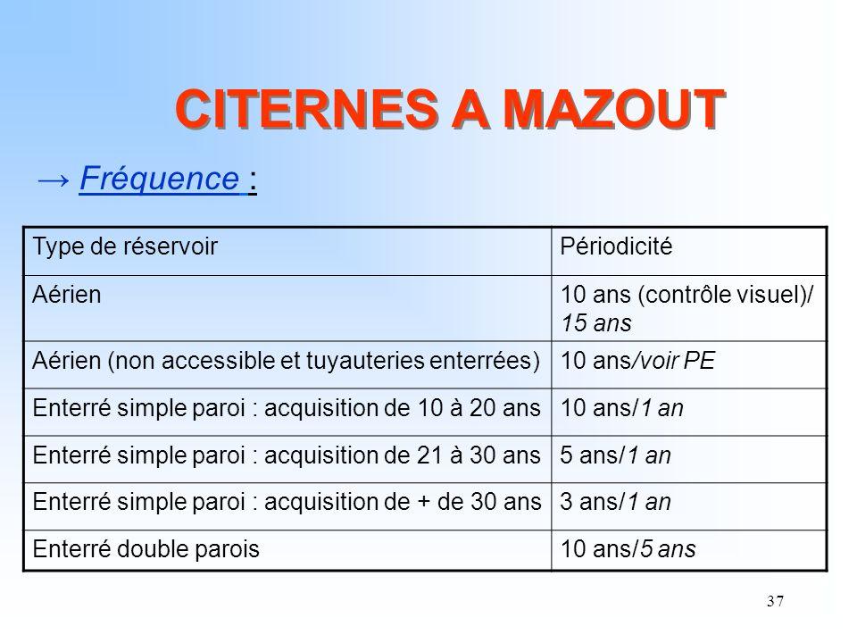 CITERNES A MAZOUT → Fréquence : Type de réservoir Périodicité Aérien