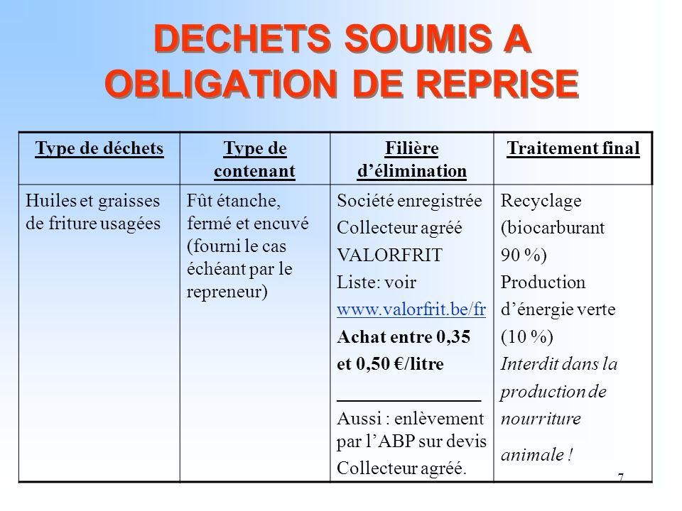 DECHETS SOUMIS A OBLIGATION DE REPRISE