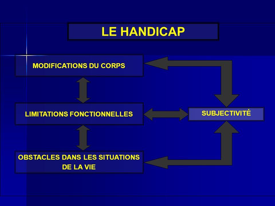 LE HANDICAP MODIFICATIONS DU CORPS LIMITATIONS FONCTIONNELLES