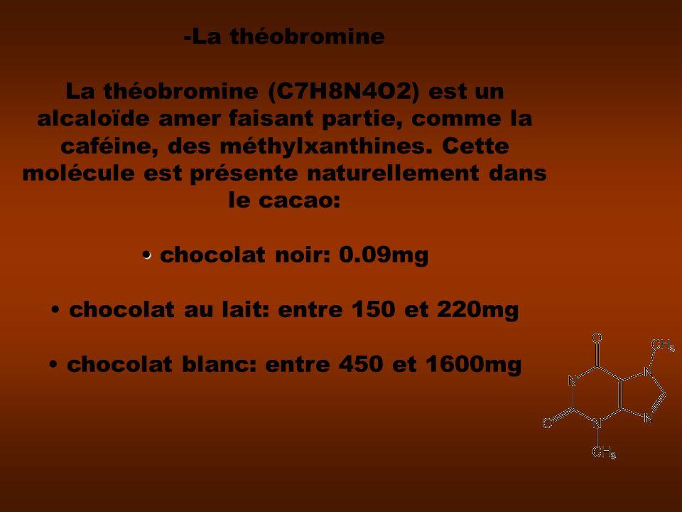 • chocolat au lait: entre 150 et 220mg