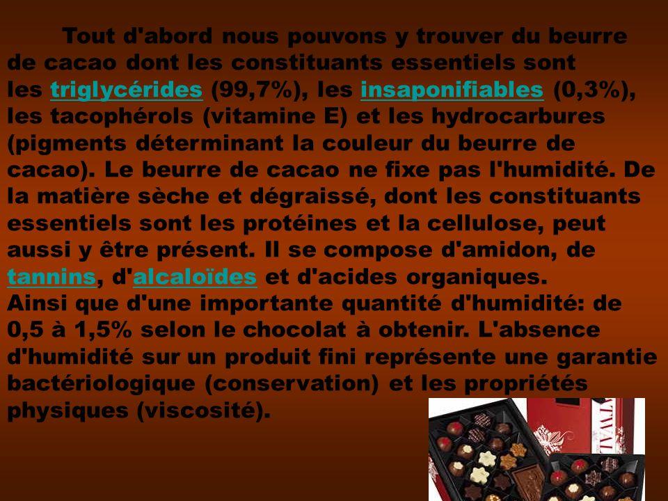 Tout d abord nous pouvons y trouver du beurre de cacao dont les constituants essentiels sont les triglycérides (99,7%), les insaponifiables (0,3%), les tacophérols (vitamine E) et les hydrocarbures (pigments déterminant la couleur du beurre de cacao).