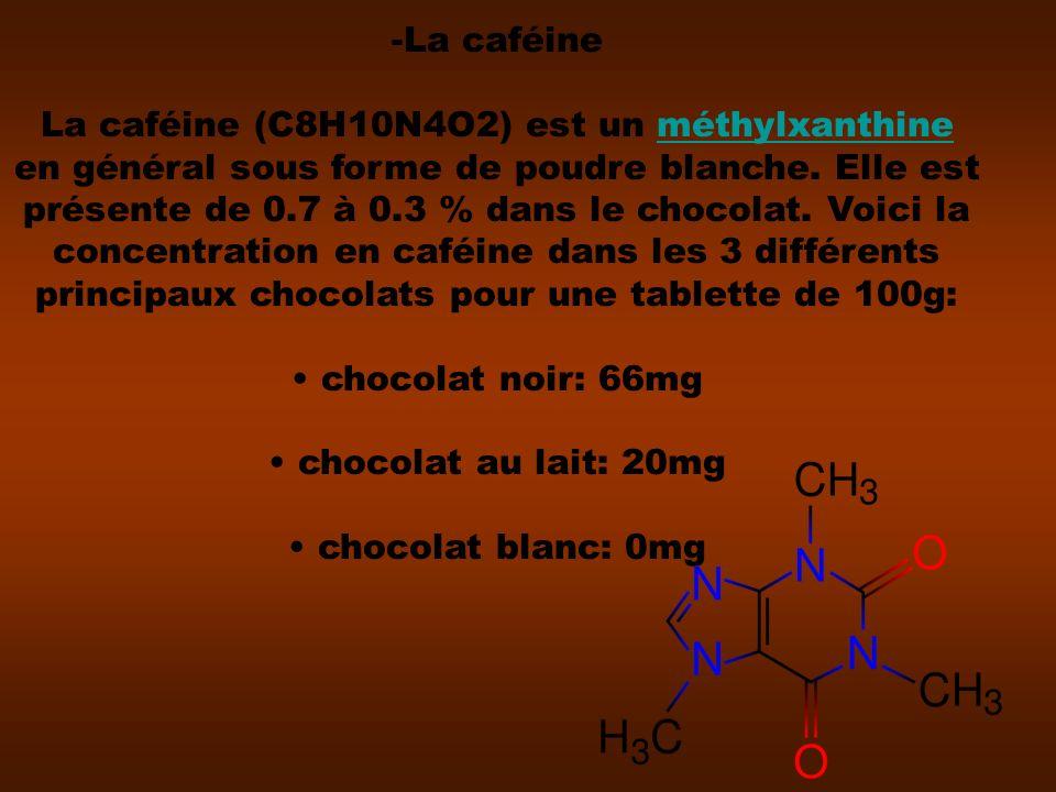La caféine