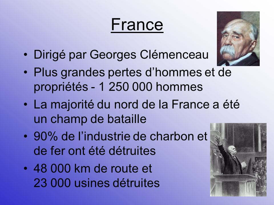 France Dirigé par Georges Clémenceau