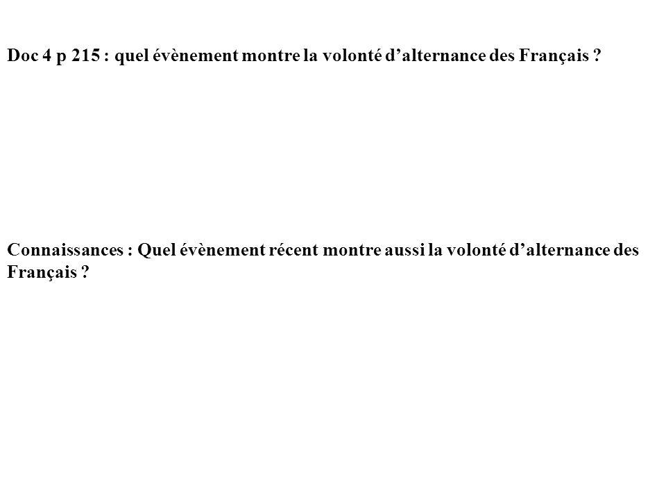 Doc 4 p 215 : quel évènement montre la volonté d'alternance des Français