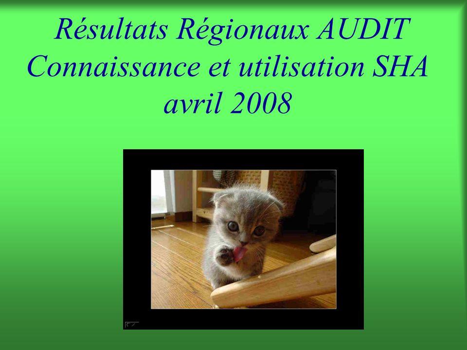 Résultats Régionaux AUDIT Connaissance et utilisation SHA avril 2008