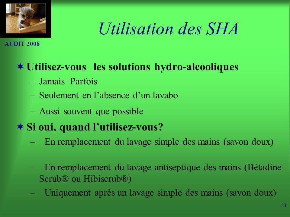 Utilisation des SHA Utilisez-vous les solutions hydro-alcooliques
