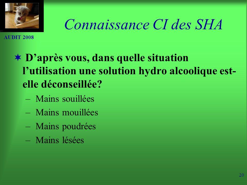 Connaissance CI des SHA