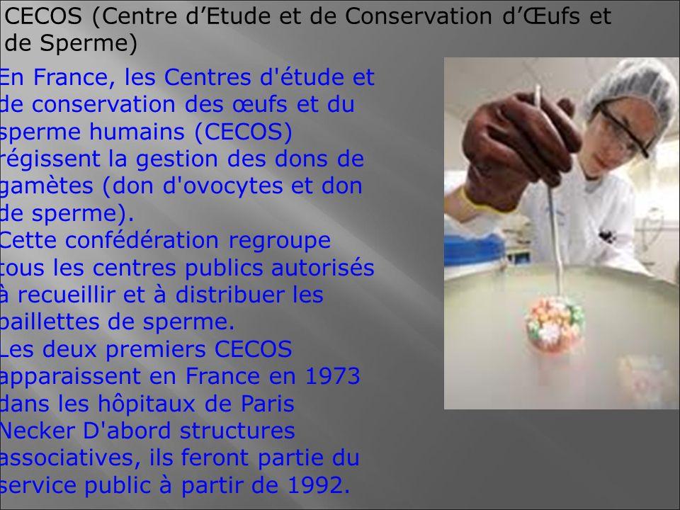 CECOS (Centre d'Etude et de Conservation d'Œufs et de Sperme)