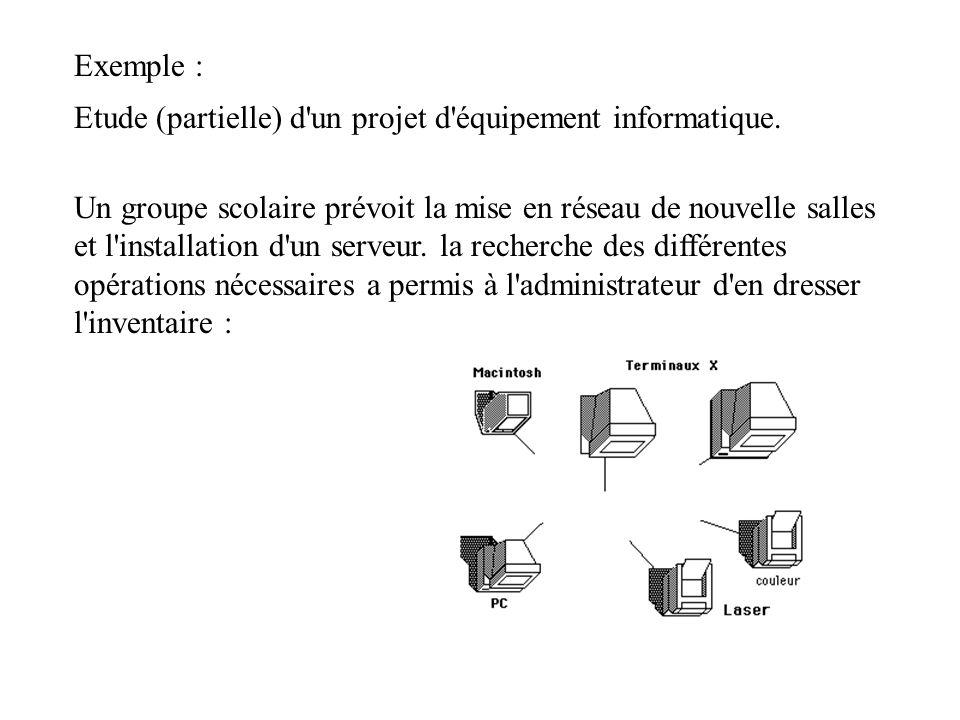 Exemple : Etude (partielle) d un projet d équipement informatique.