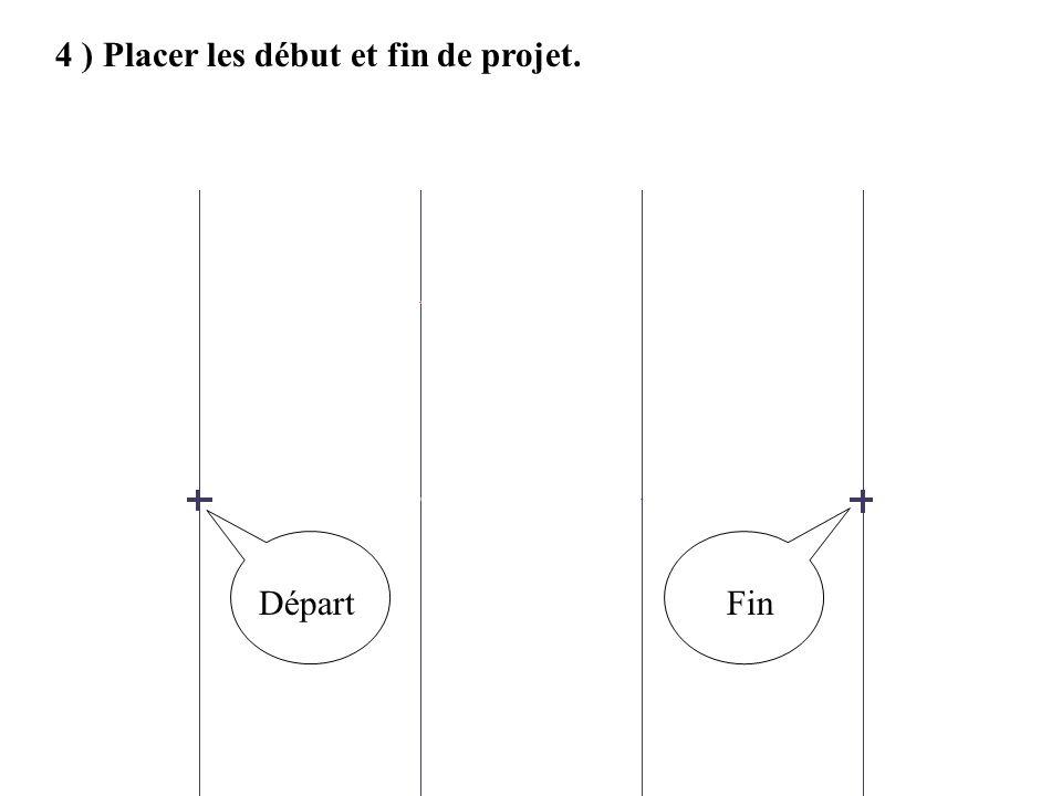 4 ) Placer les début et fin de projet.