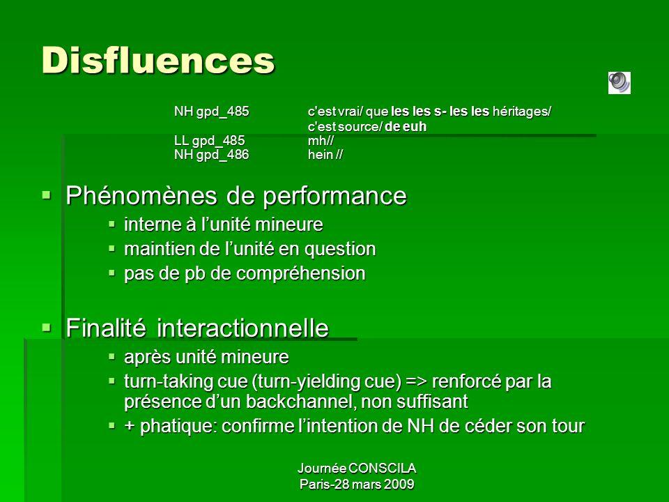 Disfluences Phénomènes de performance Finalité interactionnelle