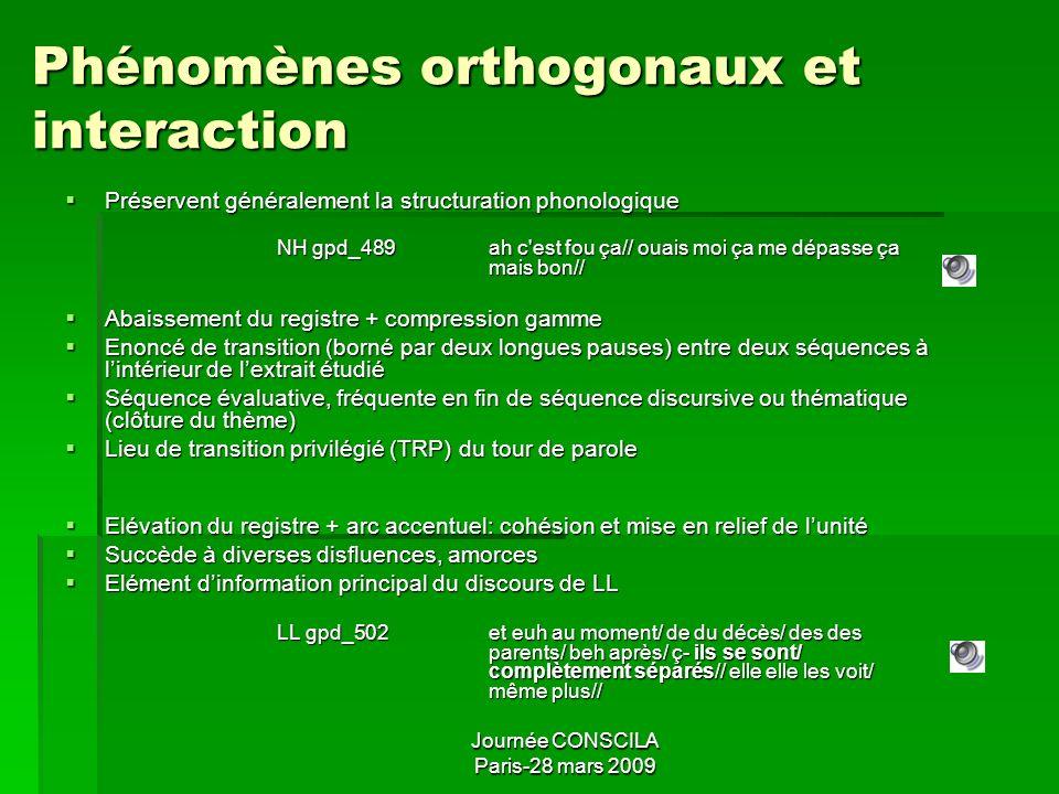 Phénomènes orthogonaux et interaction