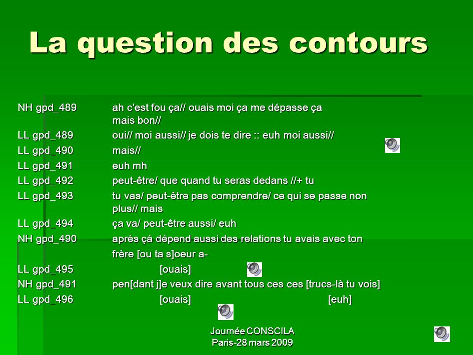 La question des contours