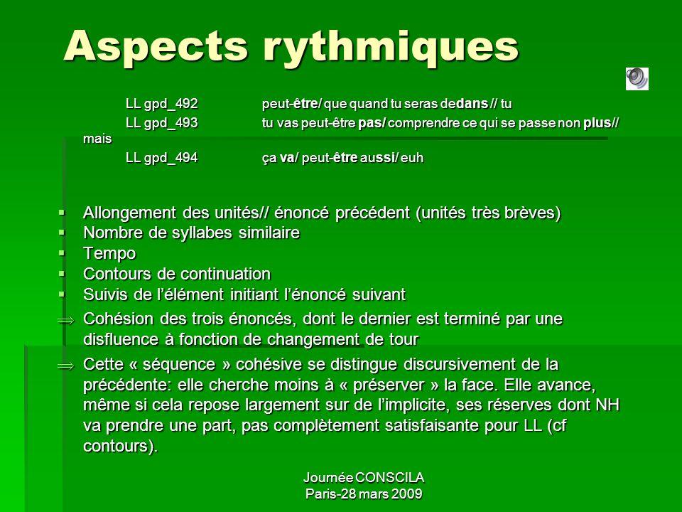 Aspects rythmiques LL gpd_492 peut-être/ que quand tu seras dedans // tu.