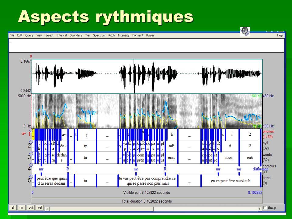 Aspects rythmiques Journée CONSCILA Paris-28 mars 2009